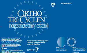 Ortho Tri-Cyclen (Triquilar)