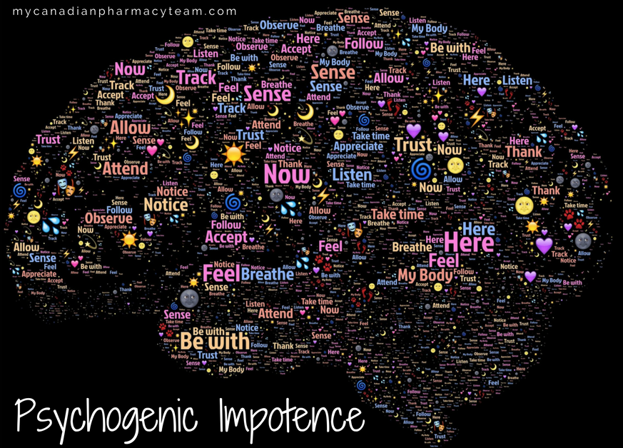 psychogenic impotence therapy