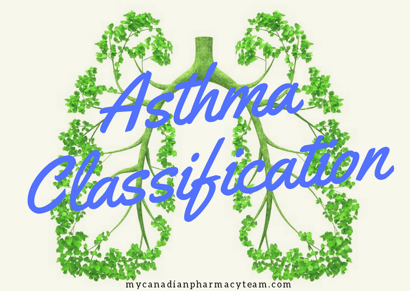 asthma classfication