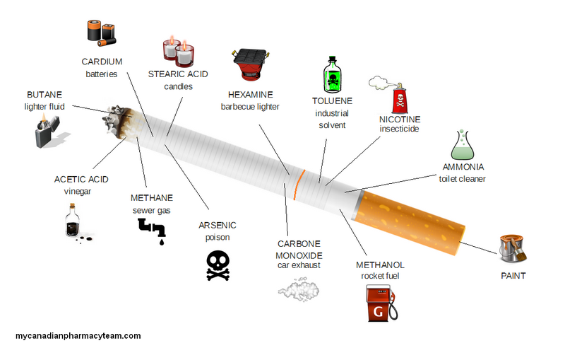 what is cigarette made of?