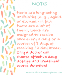 only doctor chooses dosage and therapy duration