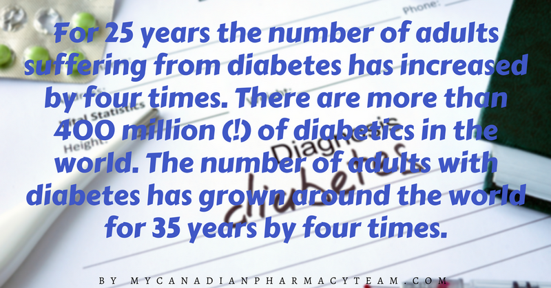 the WHO statistics about diabetes